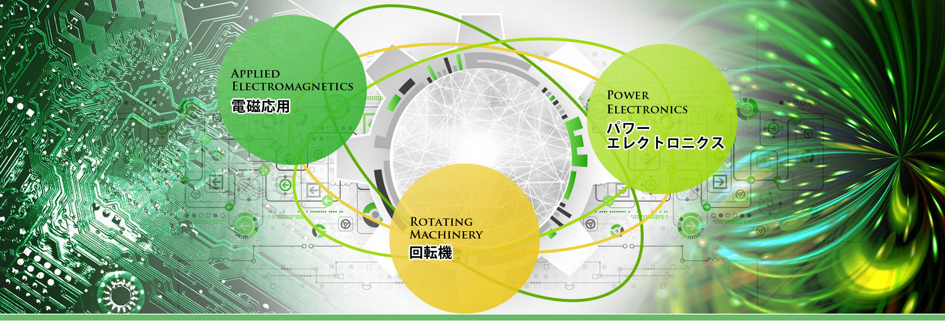 電磁応用 Applied Electromagnetics パワーエレクトロニクス Power Electronics 回転機 Rotating Machinery